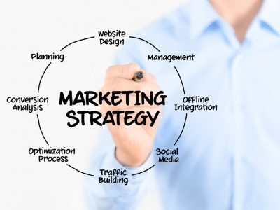 Marketing-Strategies-for-Small-Businesses