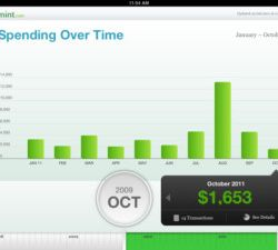 The top Must Have Financial Apps for Android Phones